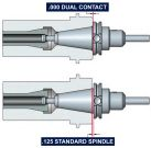 Image - Improve the Performance of CAT and BT Toolholders with the Briney Dual Contact System