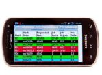Image - Real-Time Production Floor Performance Now Available on Your Smartphone and Tablet