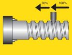 Image - Arbitrary Speed Threading Now Available on More CNC's -- Ideal For Oil & Gas Industry Pipes and Fitting Maintenance