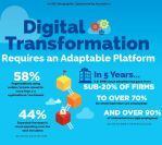 Image - Why Choose Cloud ERP? Here's Your Answer